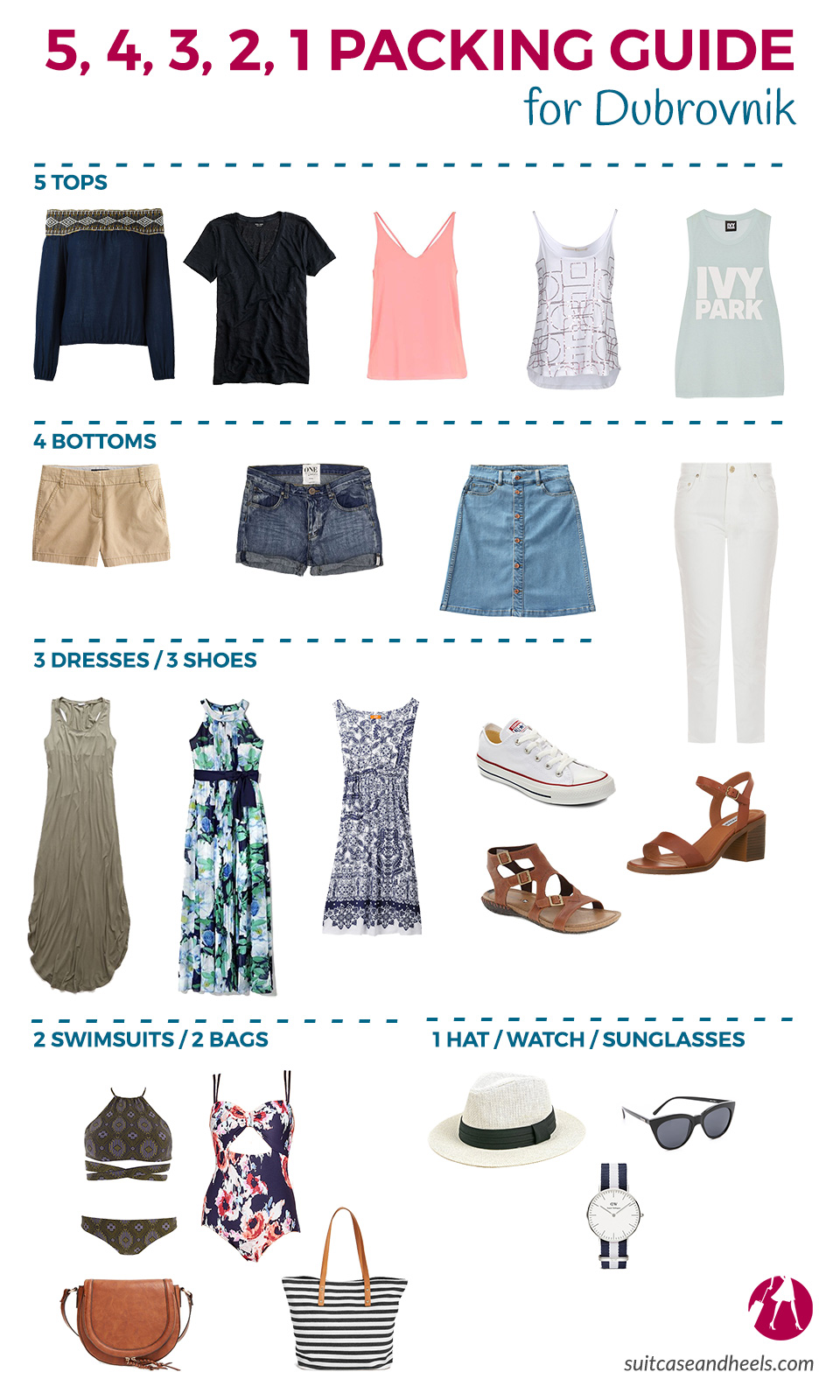 Packing Guide for Dubrovnik