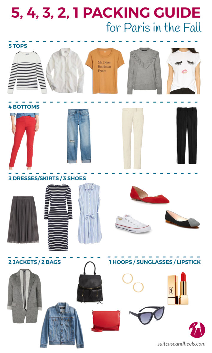 What to Pack for Paris in the Fall